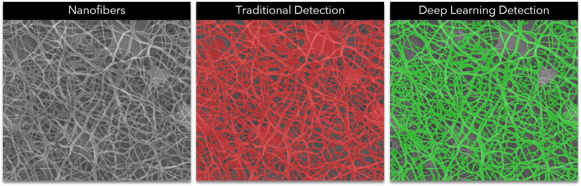 Overlapping nanofiber networks have little contrast with the background